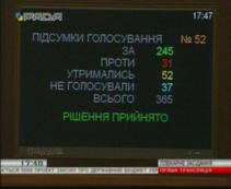 Прийнято за основу проект Постанови «Про висновки та пропозиції до проекту Закону України про Державний бюджет України на 2017 рік».